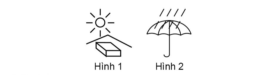 Ký hiệu chuyên dùng nào biểu hiện hàng chuyên chở phải tránh ánh nắng mặt trời?