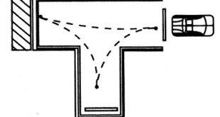Bài 7: Ghép Xe Dọc Vào Nơi Đỗ - Bài Sa Hình Thi Bằng Lái B2